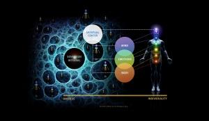 vibratory_coherence